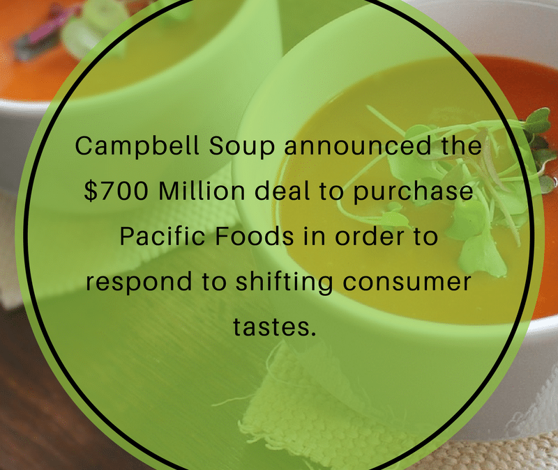 Campbell Just Spent $700 Million on a Soup Company